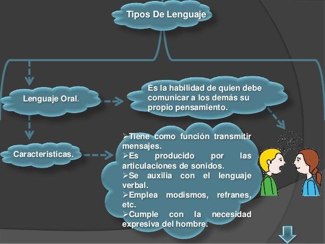 Tipos De Lenguaje Lenguaje Oral. Es la habilidad de quien debe comunicar a los demás su propio pensamiento. Caracteristica...
