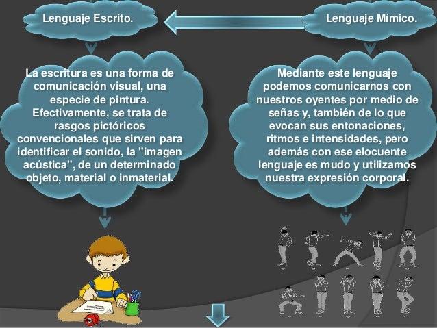 Lenguaje Mímico. Mediante este lenguaje podemos comunicarnos con nuestros oyentes por medio de señas y, también de lo que ...