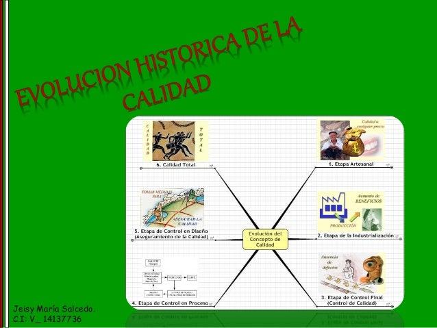 Jeisy María Salcedo. C.I: V_ 14137736
