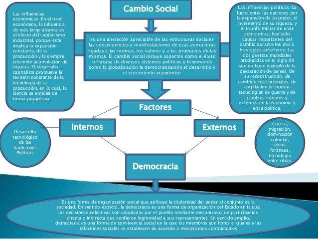 Mapa conceptual. sociología. Slide 2