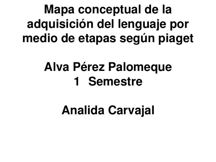 Mapa conceptual de laadquisición del lenguaje pormedio de etapas según piaget   Alva Pérez Palomeque        1 Semestre    ...