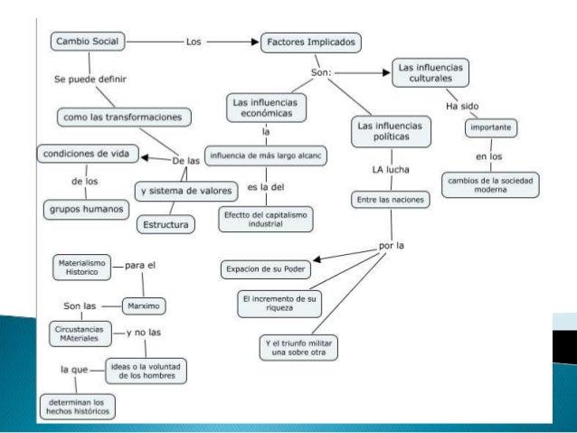 Mapa conceptual antonieta vasquez Slide 2