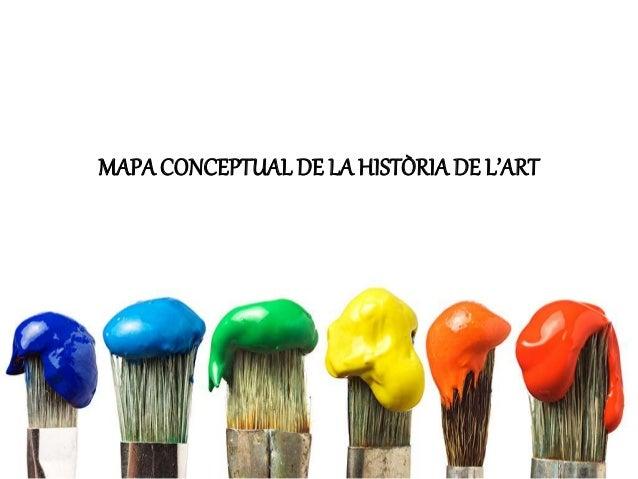MAPACONCEPTUAL DE LA HISTÒRIA DE L'ART