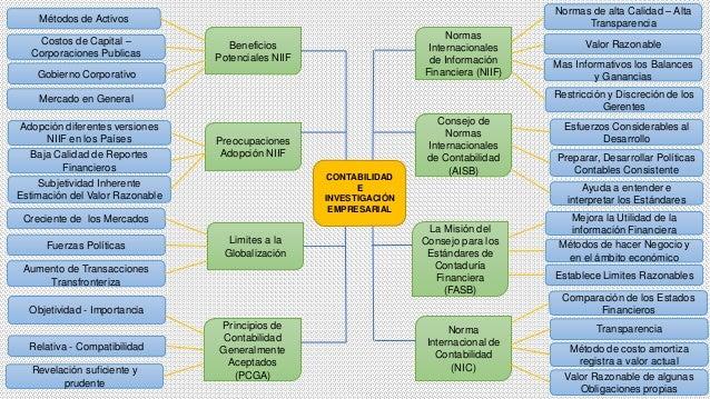 Mapa conceptual contabilidad sistematizada I Slide 2
