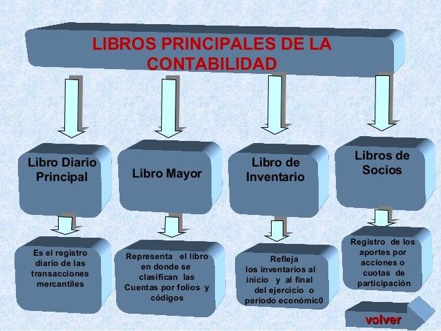 LIBROS PRINCIPALES DE LA CONTABILIDAD  Libro Diario Principal  Es el registro diario de las transacciones mercantiles  Lib...
