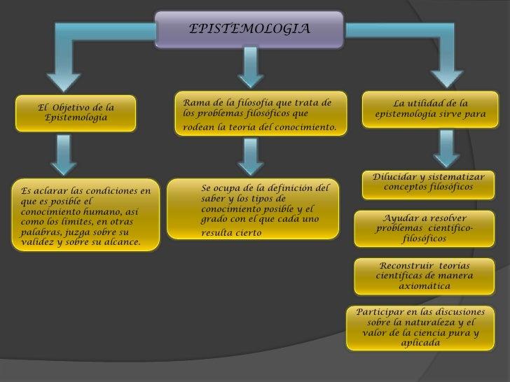EPISTEMOLOGIA                                Rama de la filosofía que trata de            La utilidad de la   El Objetivo ...