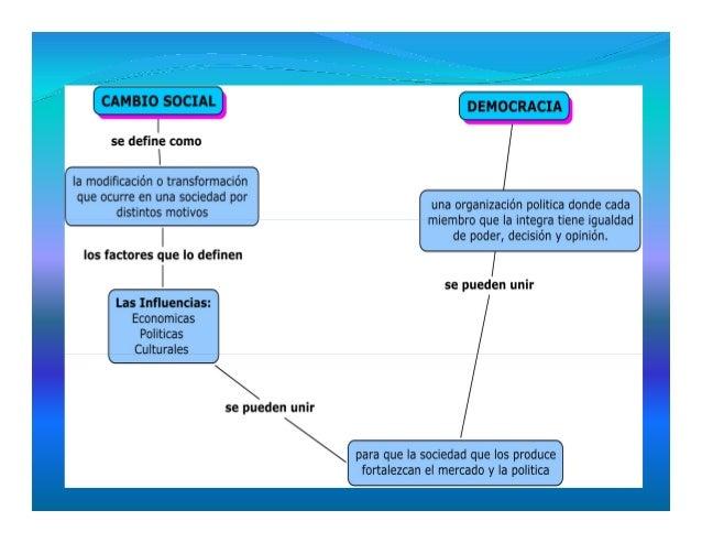 karl marx theory of social change pdf