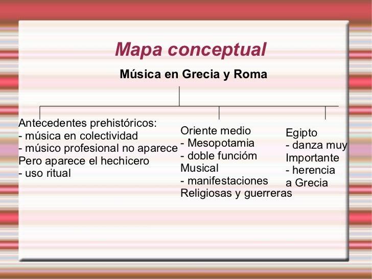 Mapa conceptual Música en Grecia y Roma Antecedentes prehistóricos: - música en colectividad - músico profesional no apare...