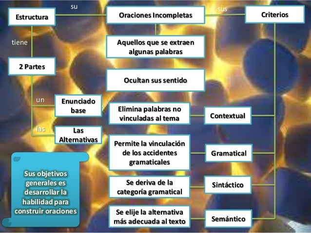 Mapa Conceptual De Oraciones Eliminadas