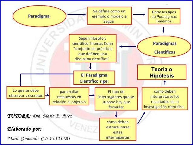 conceptual paradigm thesis