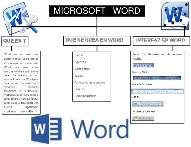 mapa conceptual de word