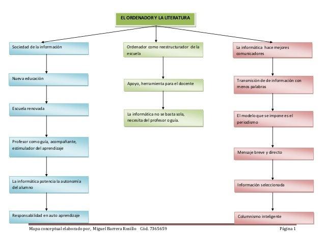 EL ORDENADOR Y LA LITERATURASociedad de la información                            Ordenador como reestructurador de la   L...