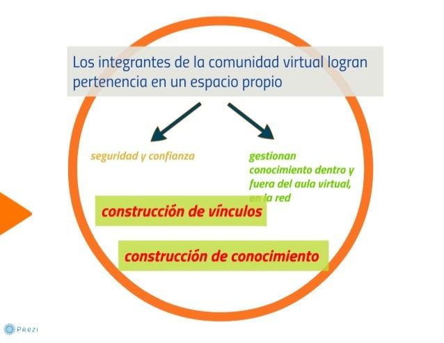 UTN-LIC TECNOLOGIA EDUCATIVA-TECIII-ACT-MAPA CONCEPTUAL