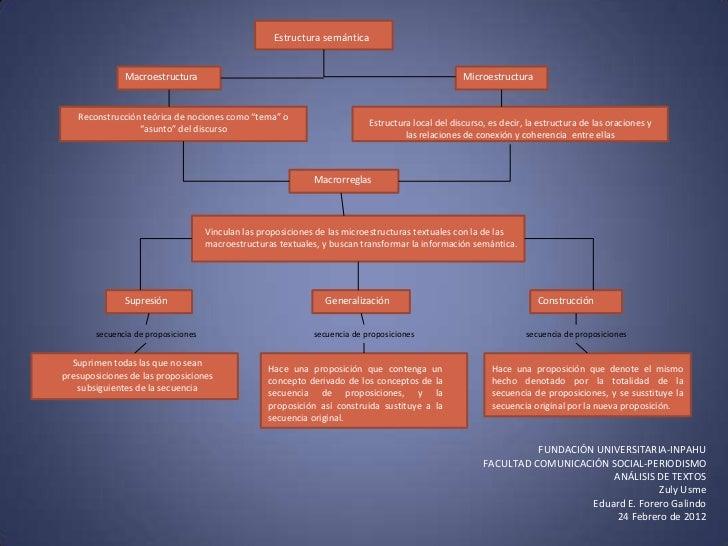 Estructura semántica               Macroestructura                                                                      Mi...