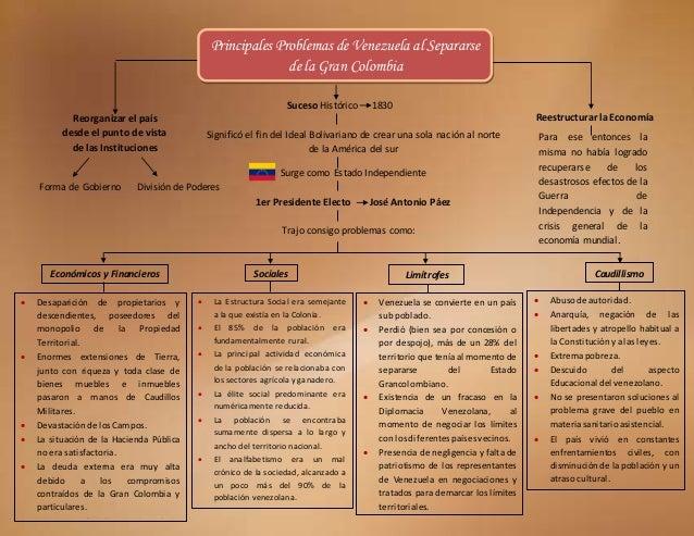 Principales Problemas De Venezuela Al Separarse De La Gran Colombia