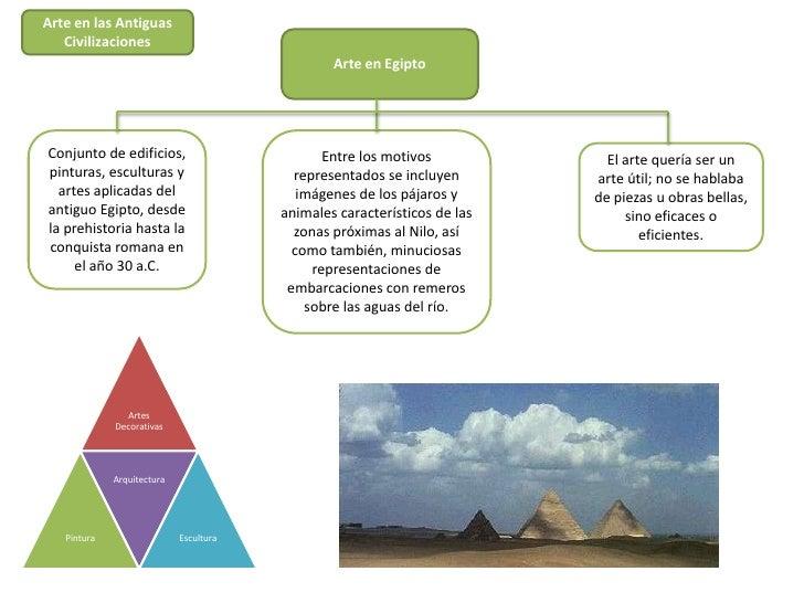 Arte en las Antiguas   Civilizaciones                                                Arte en EgiptoConjunto de edificios, ...