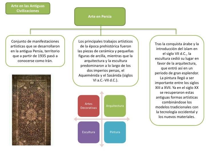 Arte en las Antiguas   Civilizaciones                                         Arte en PersiaConjunto de manifestaciones   ...