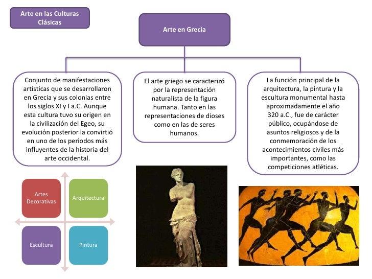 Arte en las Culturas      Clásicas                                         Arte en Grecia Conjunto de manifestaciones     ...