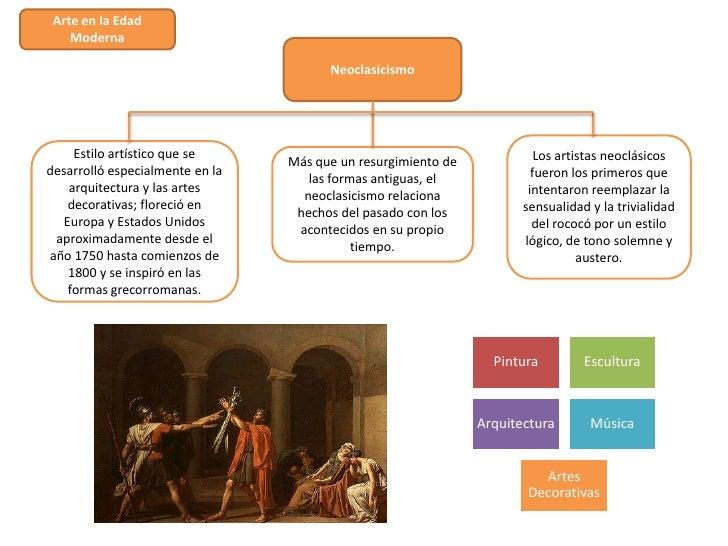 Arte en la Edad    Moderna                                       Neoclasicismo     Estilo artístico que se                ...