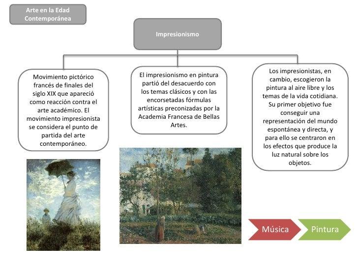 Arte en la EdadContemporánea                                 Impresionismo                                                ...