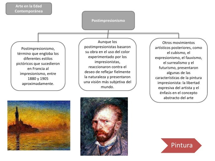 Arte en la EdadContemporánea                                Postimpresionismo                                     Aunque l...