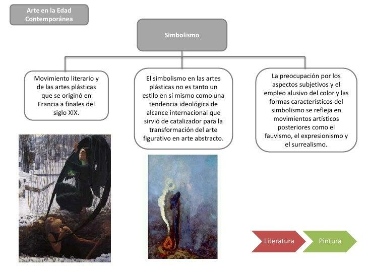 Arte en la EdadContemporánea                                  Simbolismo  Movimiento literario y     El simbolismo en las ...
