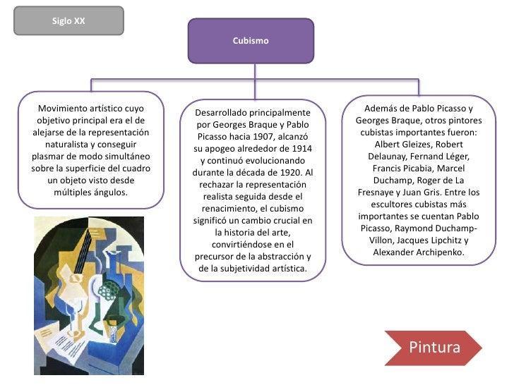 Siglo XX                                           Cubismo  Movimiento artístico cuyo       Desarrollado principalmente   ...