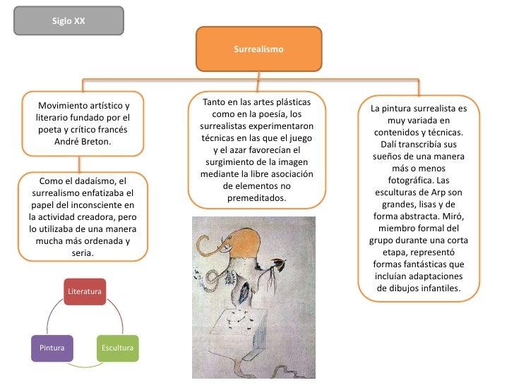 Siglo XX                                         Surrealismo  Movimiento artístico y          Tanto en las artes plásticas...