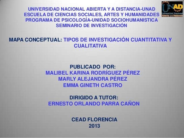 UNIVERSIDAD NACIONAL ABIERTA Y A DISTANCIA-UNADESCUELA DE CIENCIAS SOCIALES, ARTES Y HUMANIDADESPROGRAMA DE PSICOLOGÍA-UNI...