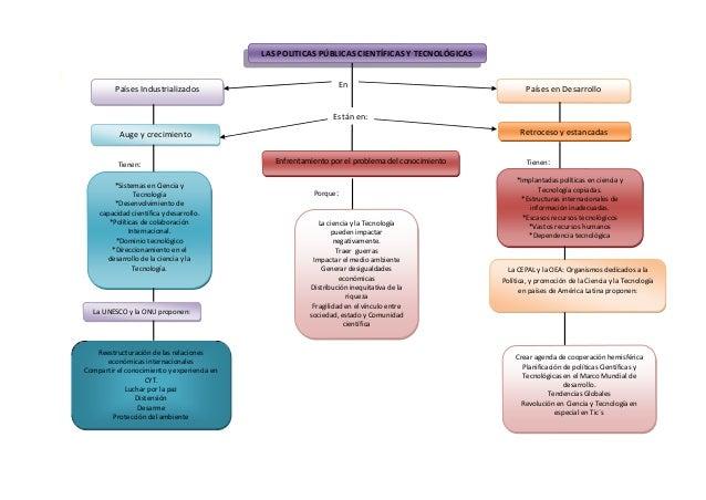 Países Industrializados Enfrentamiento por el problema del conocimientoTienen: Auge y crecimiento Países en Desarrollo Ret...