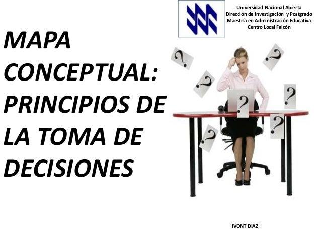MAPA CONCEPTUAL: PRINCIPIOS DE LA TOMA DE DECISIONES Universidad Nacional Abierta Dirección de Investigación y Postgrado M...