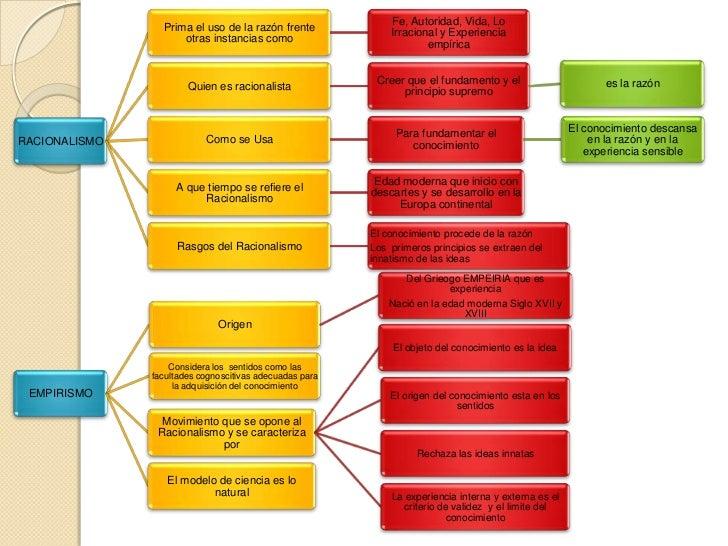 download English grammar 4: (Spanish