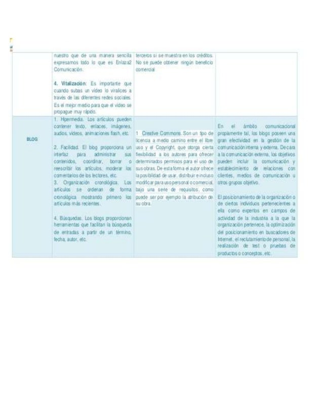 HERRAMIENTAS DE ELEARNING