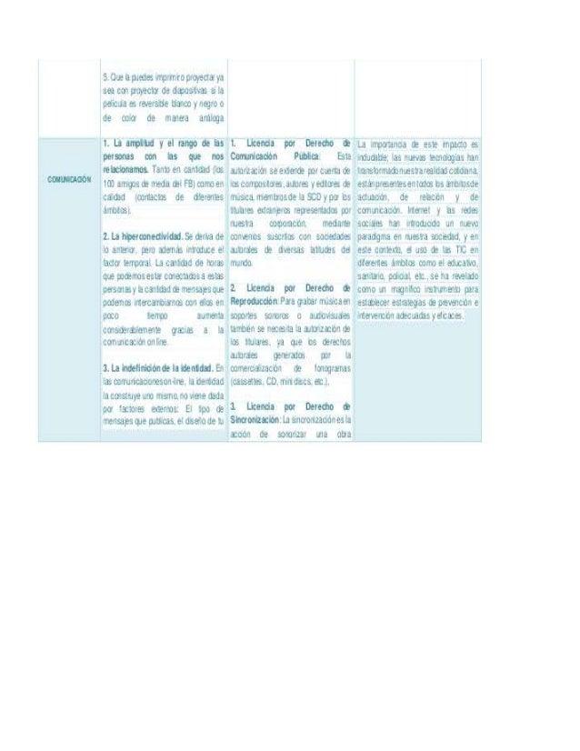 REFERENCIAS   Módulo Herramientas Telemáticas, Universidad Nacional Abierta y a  Distancia, UNAD.   http://campus0b.unad...