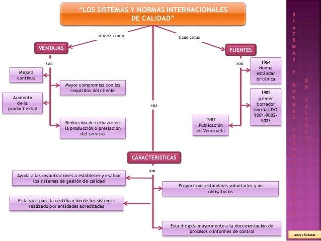 """""""LOS SISTEMAS Y NORMAS INTERNACIONALES DE CALIDAD"""" VENTAJAS FUENTES ofrece como Mayor compromiso con los requisitos del cl..."""