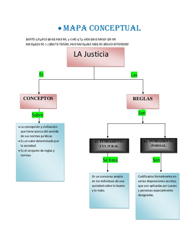 Worksheet. Mapa conceptual sobre la justicia
