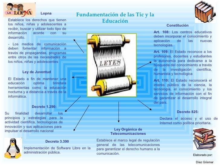Constitución Art. 108:  Los centros educativos deben incorporar el conocimiento y aplicación de las nuevas tecnologías. Ar...