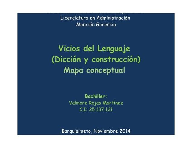 Universidad Fermín Toro  Decanato de Ciencias Económicas y Sociales  Licenciatura en Administración  Mención Gerencia  Vic...