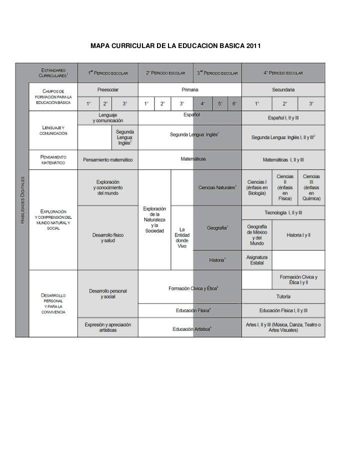 MAPA CURRICULAR DE LA EDUCACION BASICA 2011