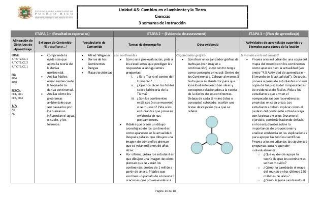 Mapa curricular ciencias_unidad 4.5