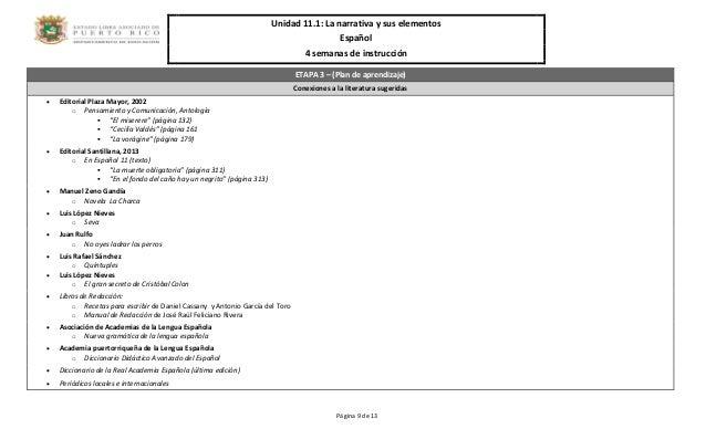 Mapa curricular unidad 11.1