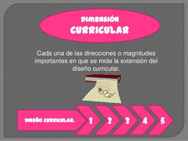 Diseño Curricular. 1 2 3 4 5 Dimensión Curricular Cada una de las direcciones o magnitudes importantes en que se mide la e...
