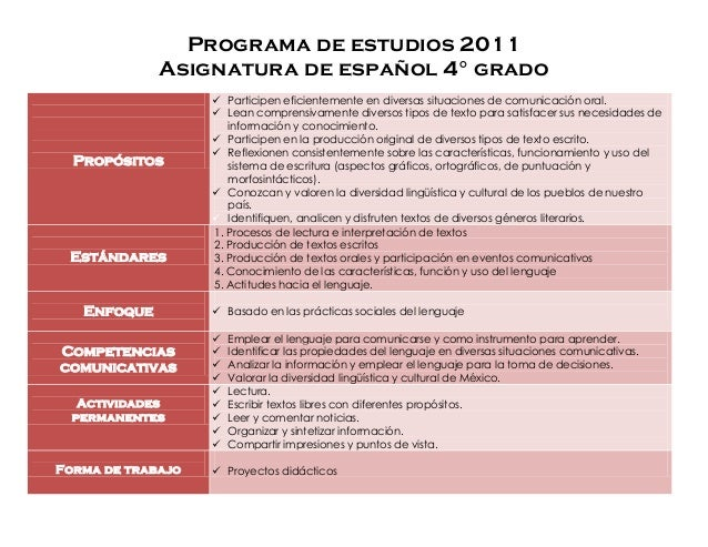 Programa de estudios 2011 Asignatura de español 4° grado Propósitos  Participen eficientemente en diversas situaciones de...