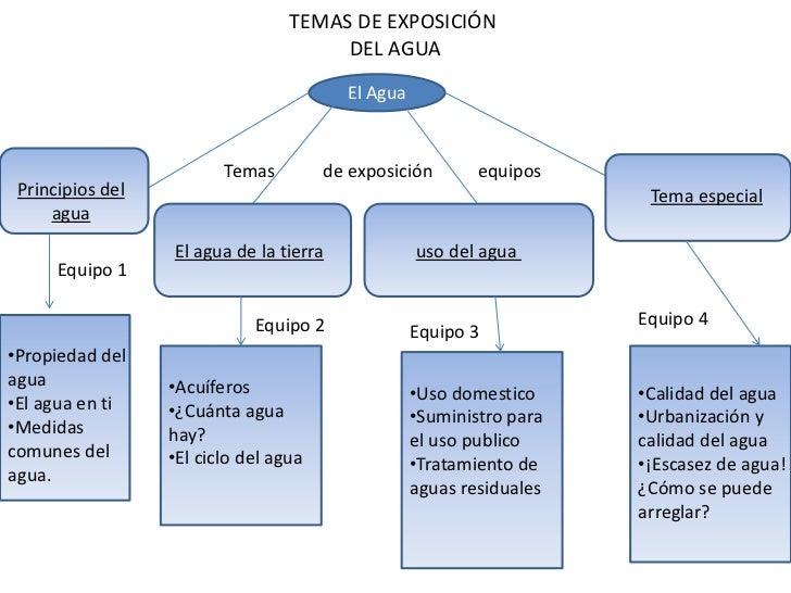 Emely Casas