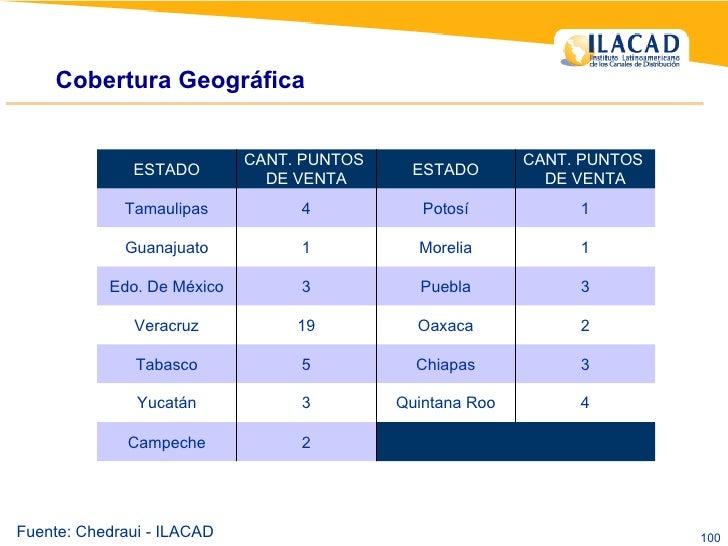 Cobertura Geográfica  Fuente: Chedraui - ILACAD 2 Oaxaca 19 Veracruz 3 Puebla 3 Edo. De México 4 Quintana Roo 3 Yucatán 3 ...