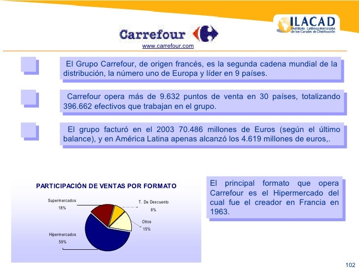 El Grupo Carrefour, de origen francés, es la segunda cadena mundial de la distribución, la número uno de Europa y líder en...