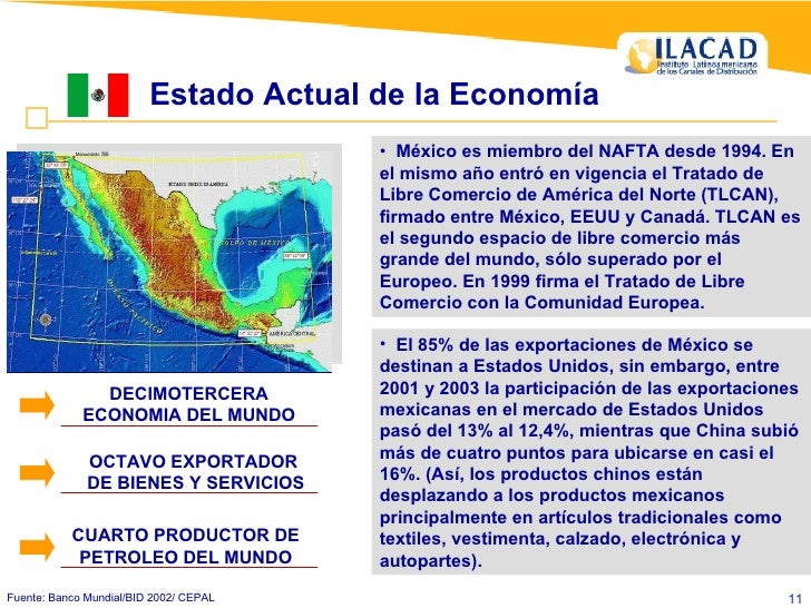 Estado Actual de la Economía Fuente: Banco Mundial/BID 2002/ CEPAL DECIMOTERCERA ECONOMIA DEL MUNDO OCTAVO EXPORTADOR  DE ...