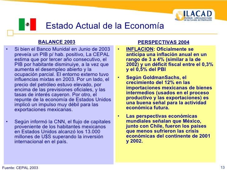 <ul><li>INFLACION : Oficialmente se anticipa una inflación anual en un rango de 3 a 4% (similar a la de 2002) y un déficit...