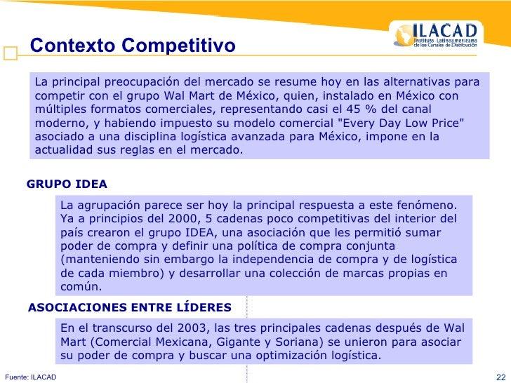 Fuente: ILACAD Contexto Competitivo La principal preocupación del mercado se resume hoy en las alternativas para competir ...
