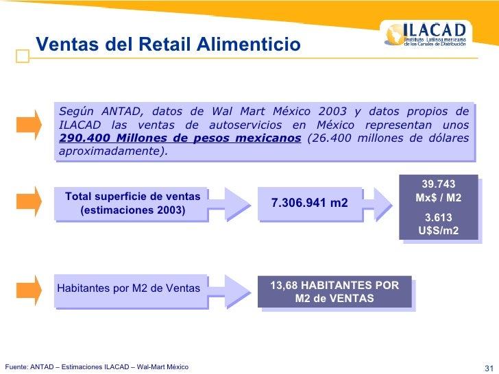 Fuente: ANTAD – Estimaciones ILACAD – Wal-Mart México Ventas del Retail Alimenticio   Según ANTAD, datos de Wal Mart Méxic...